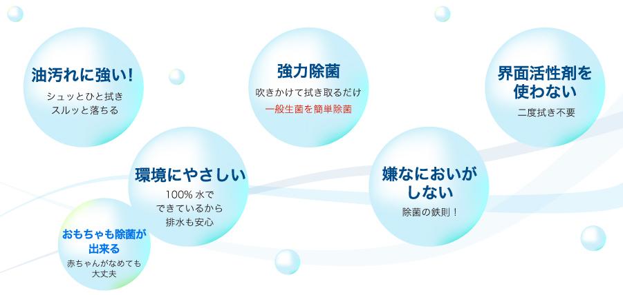 電解アルカリイオン水 5つの秘密